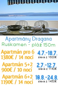 Apartmány Dragana Ruskamen