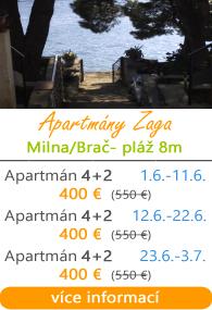 Apartmány Zaga Milna